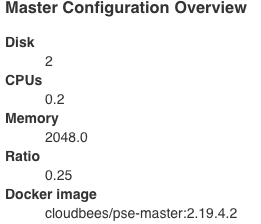 master configuration overview 2